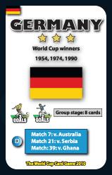World Cup Card Game 2010 -korttipelin Saksan kortti