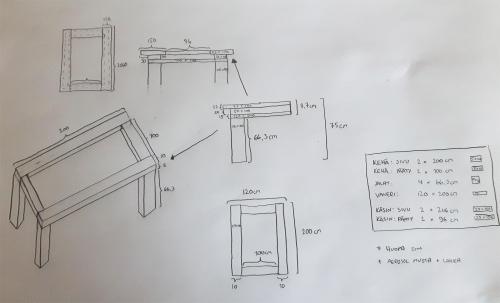 Pöydän piirustukset