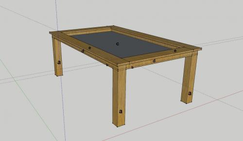 Pöydän malli
